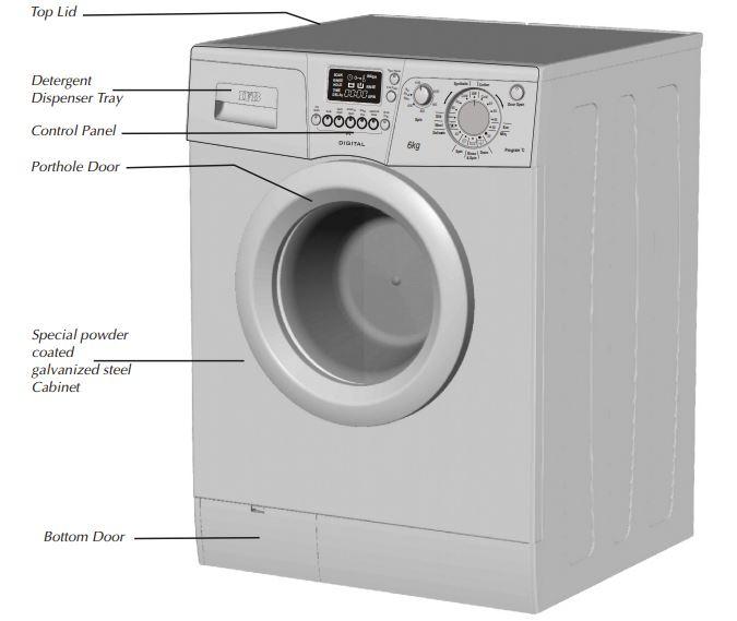 IFB Washing Machine Troubleshooting
