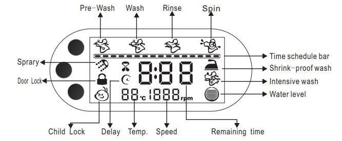 Midea Washing Machine Display