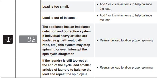 LG Washing Machine Error Codes-Troubleshooting,Problems,Manuals