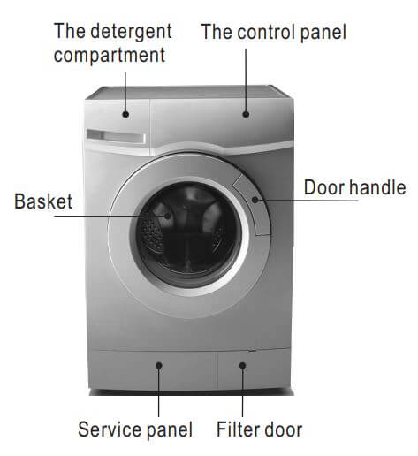 Zanussi Washing Machine Error Codes