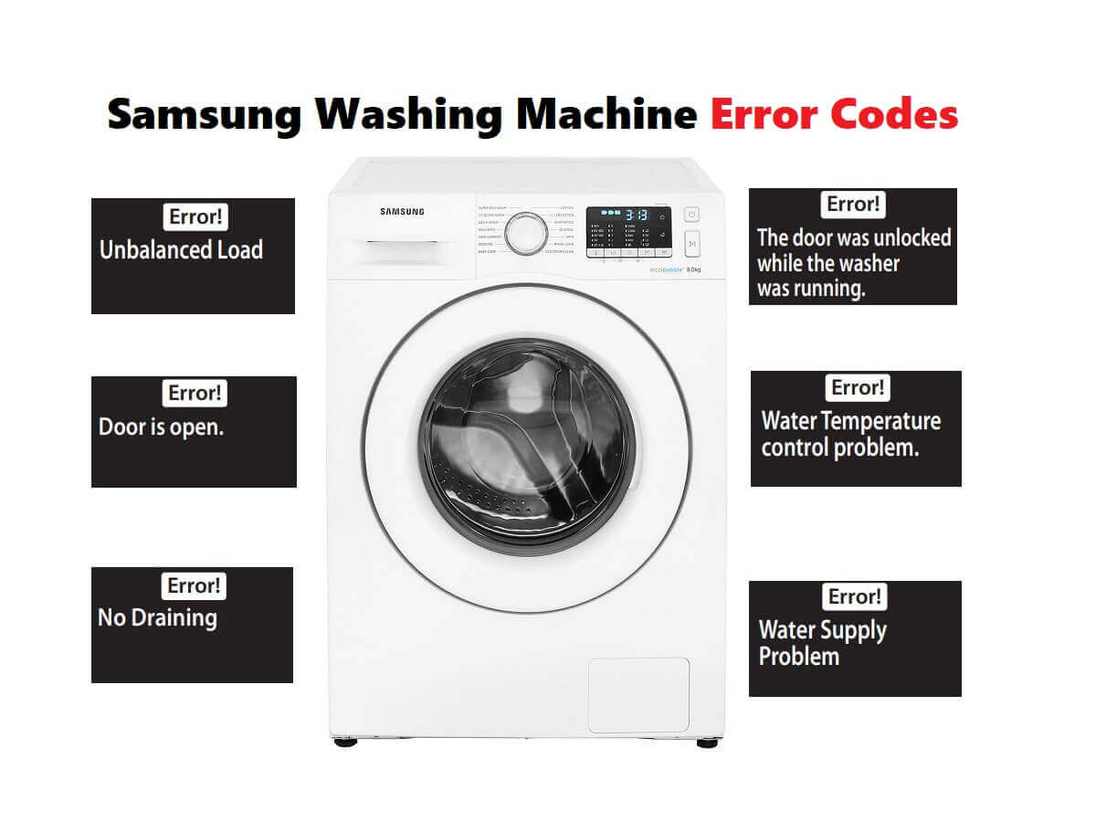 Samsung Washing Machine Error Codes-Troubleshooting,Problems