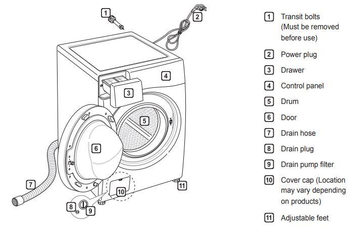 LG Washing Machine Parts