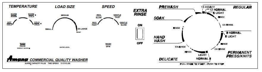 Amana Washing Machine Error Codes-Troubleshooting,Problems