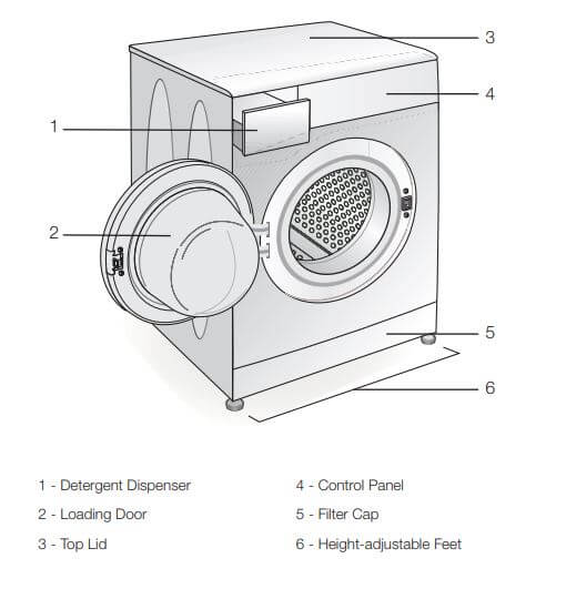 Blomberg Washing Machine Parts