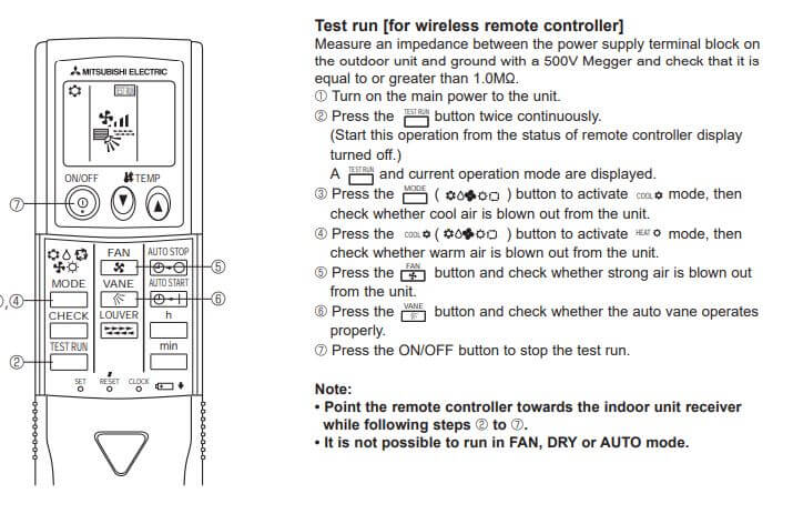Mitsubishi Electric AC Error Codes – Mr Slim P/K Series