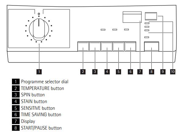 AEG LAVAMAT Washing Machine Control Panel