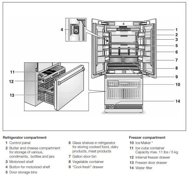 Bosch Refrigerator 3-door model-French door