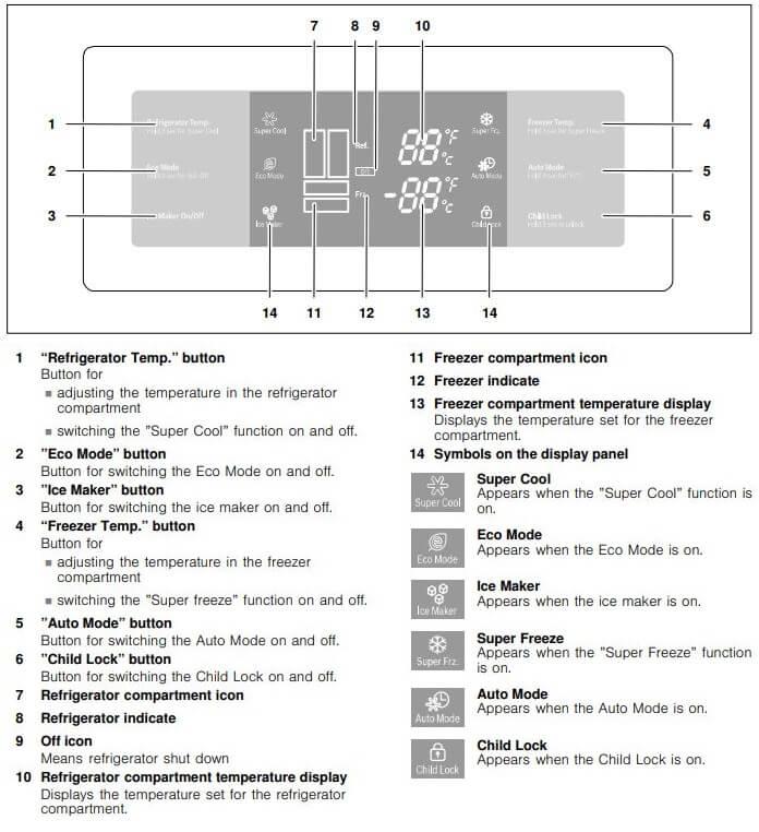 Bosch Refrigerator Control and display panel