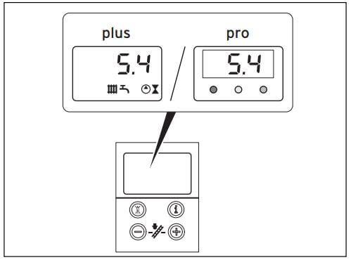 Vaillant Combi Boiler Display of status codes