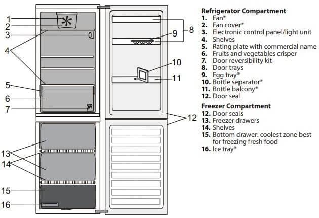 Whirlpool Refrigerator Product Description
