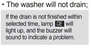 https://finderrorcode.com/wp-content/uploads/2019/04/OE-Sharp-Washing-Machine-Error-Codes.jpg