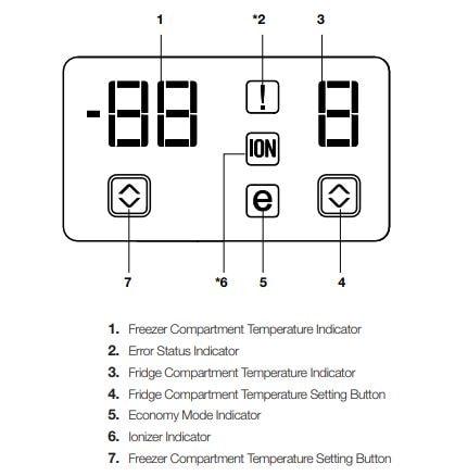 Instrument Panel 1