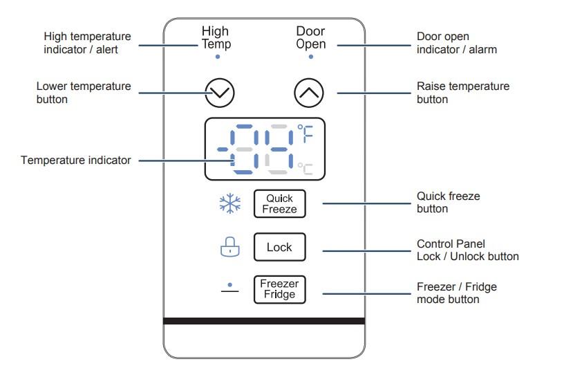 Midea Refrigerator Touch pad controls