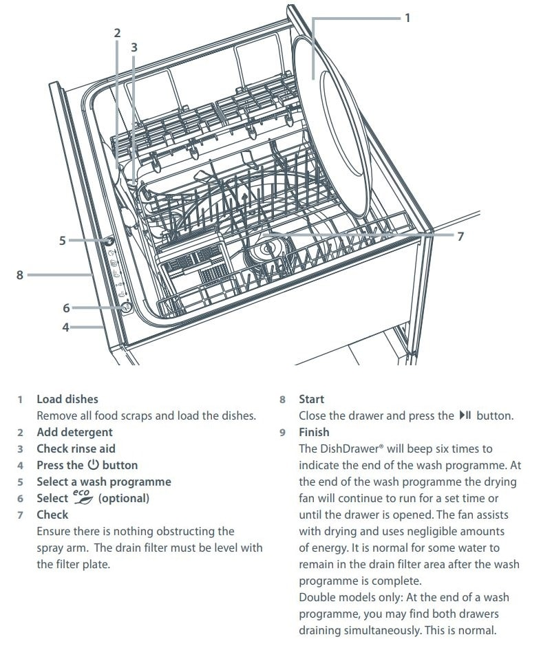 Fisher Paykel Dishwasher Control Panel