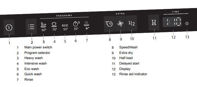 Gorenje Dishwasher Display Panel