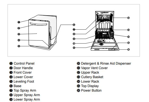 LG Dishwasher Parts Name