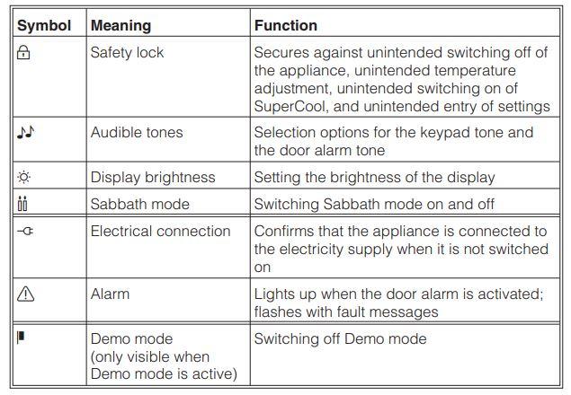 Miele Refrigerator Explanation of symbols