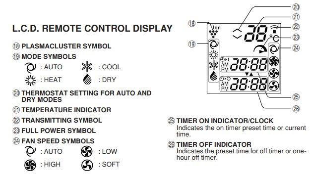 Sharp Air Conditioner Remote Control Display