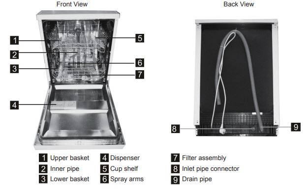 Midea Dishwasher Features