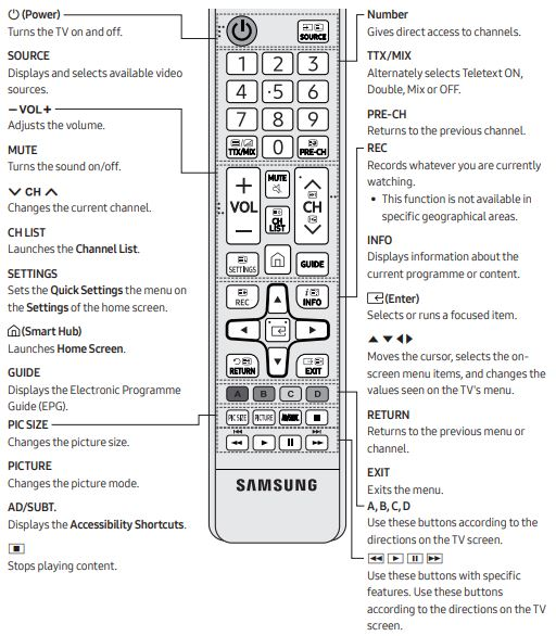 Samsung TV Error Codes-Troubleshooting,Problems,Manuals