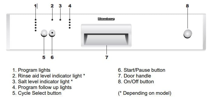 Blomberg Dishwasher - Operating The Dishwasher