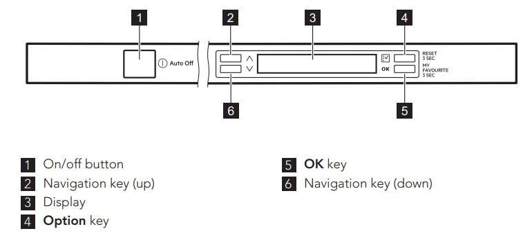 AEG Dishwasher Control Panel