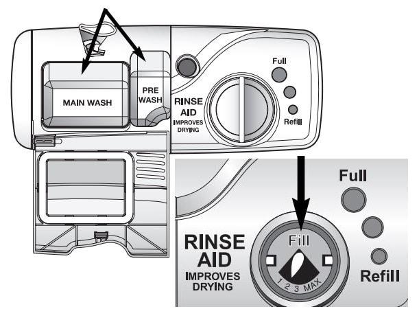 Amana Dishwasher Control Panel