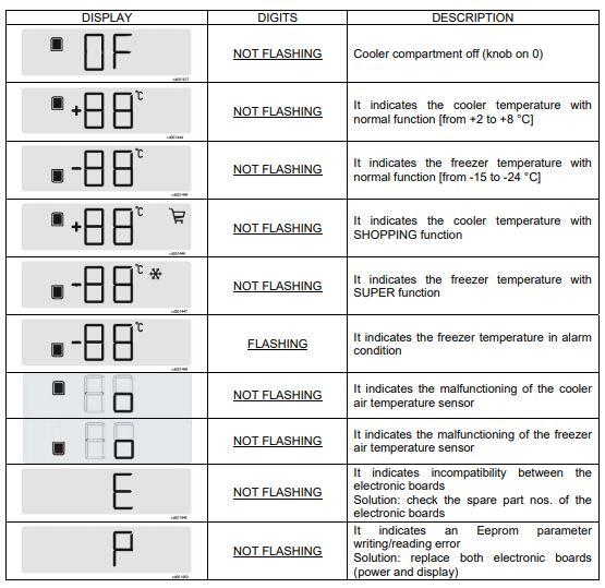 Electrolux Refrigerator Flashing