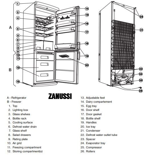 Zanussi Refrigerator Parts