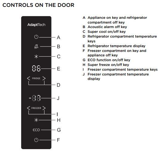 Controls on the Door