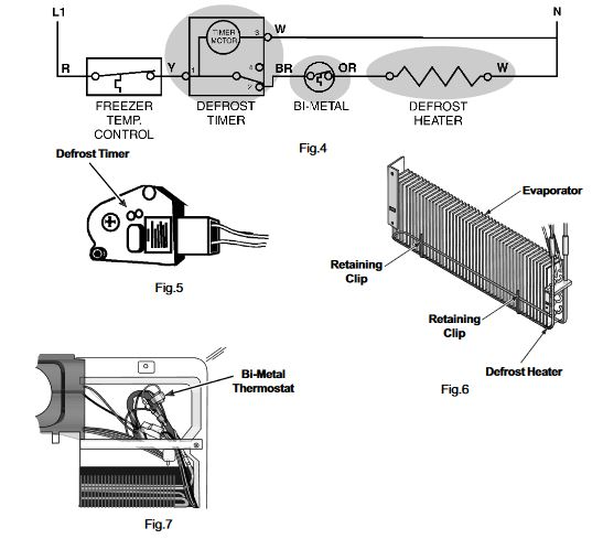 Defrost System