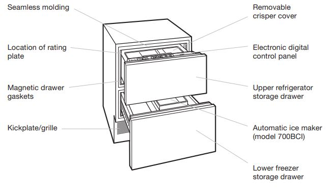 Refrigerator-Freezer Drawers