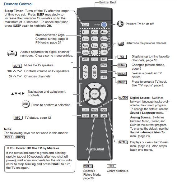 Mitsubishi TV Remote Controls