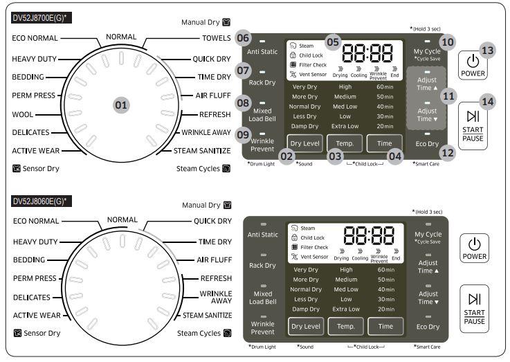 Samsung Dryer Control Panel