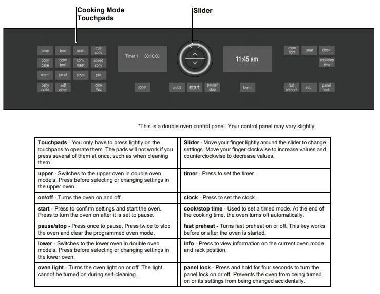 Siemens Oven Control Panel