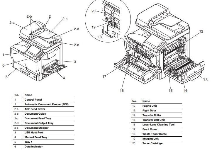 AEG washing machine wiring diagram service manual error ...