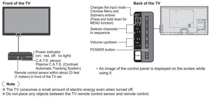 Panasonic TV Controls-Indicators