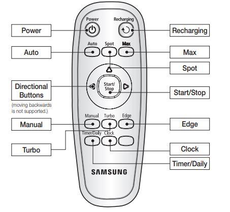 Samsung Robot Vacuum Cleaner Remote Control