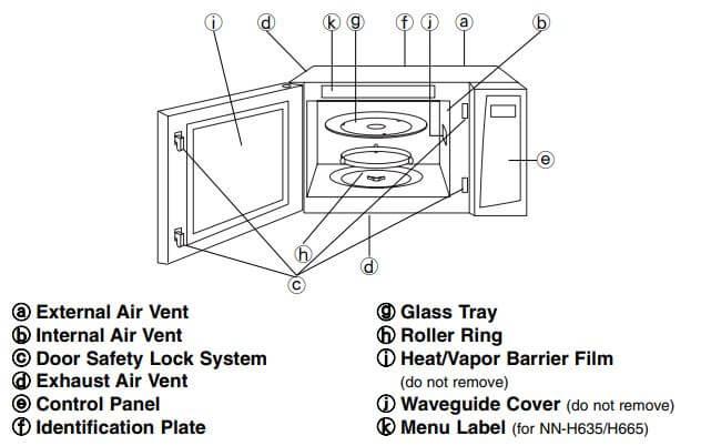 Panasonic Microwave Oven Components Diagram