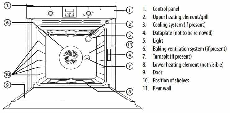 Whirlpool Oven Parts