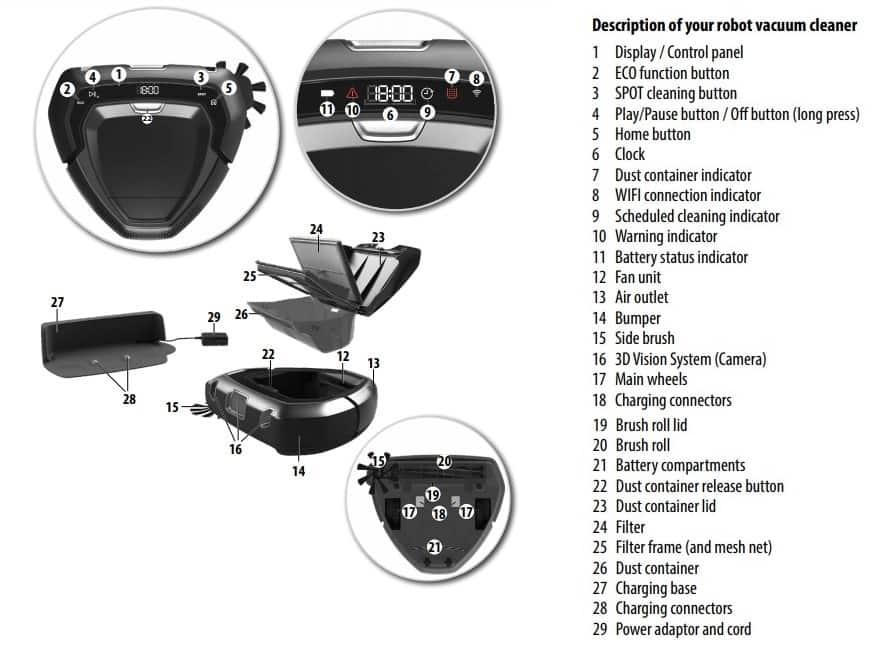 Electrolux Robot Vacuum Cleaner Parts