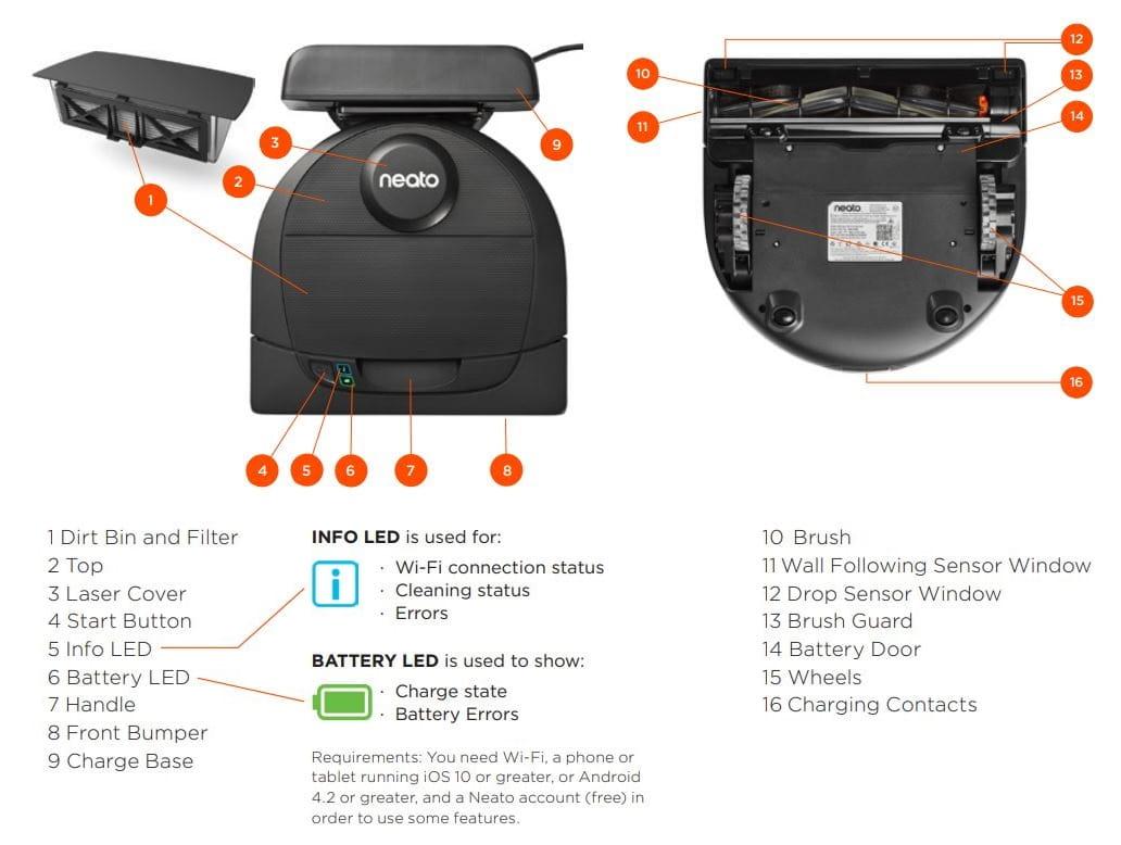 Neato Robot Vacuum Cleaner Control Panel