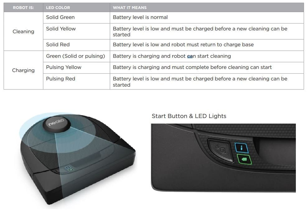 Neato Robot Vacuum Start Button and LED Lights